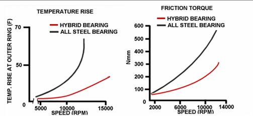 parametri-di-superficie